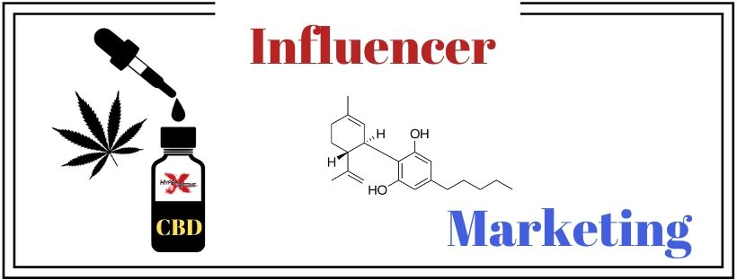 Influencer Marketing For CBD Businesses